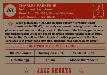 1952Topps_CharlieParker_Back